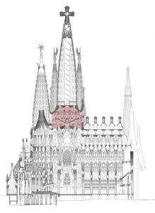 Cross section Sagrada Familia 2026