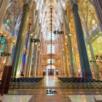 Leer over antoni Gaudi zijn berekeningen